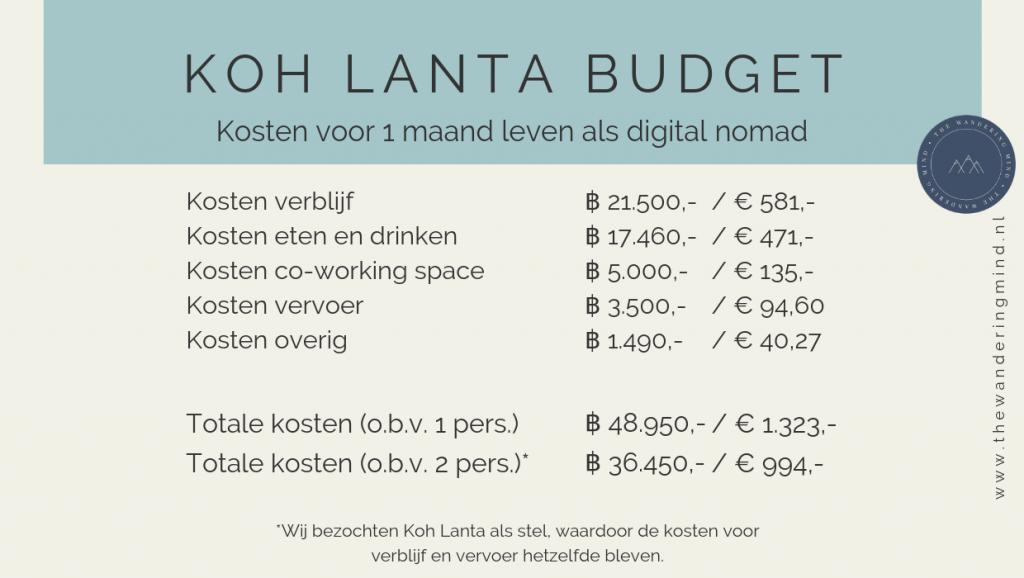 Overzicht Koh Lanta budget voor digital nomads.